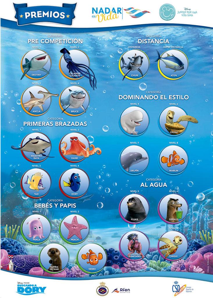 Premios Nadar es Vida Escuela de Natación MOMO